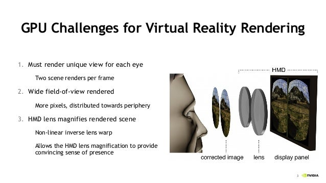 Virtual Reality Features of NVIDIA GPUs