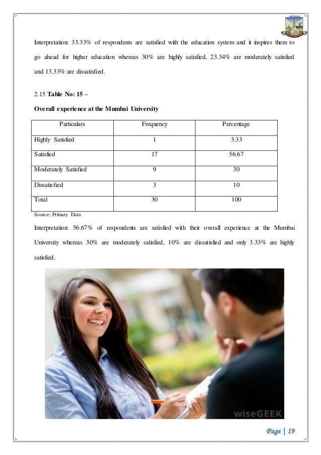 thesis student satisfaction The purpose of the study is to determine the impact of teaching methods on student satisfaction the aim of the research is to identify the techniques that hold great.