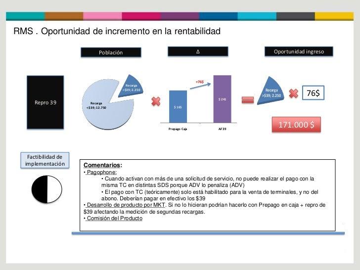 Rms Slide 2
