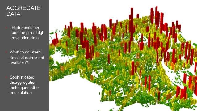 the big picture on flood modeling webinar