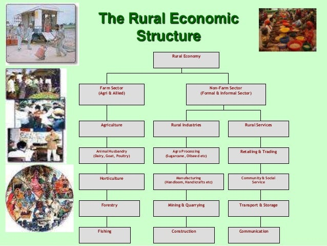 rural economy Rural areas tend to be overlooked in marketing and economics, especially in rising economies like the philippines, where the middle class is expanding and industries like business process outsourcing, infrastructure, manufacturing and tourism are driving continued economic growth.