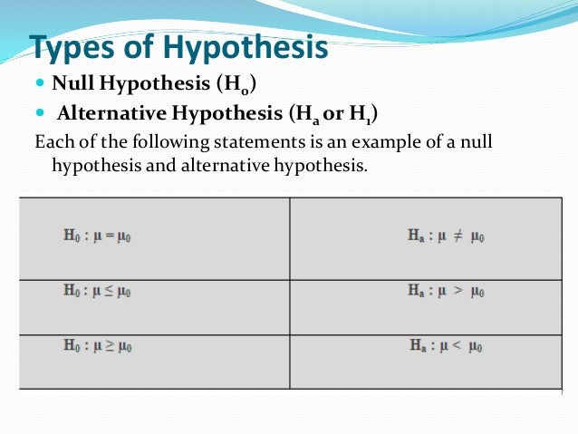 examples of a hypothesis statement cover letter resumes