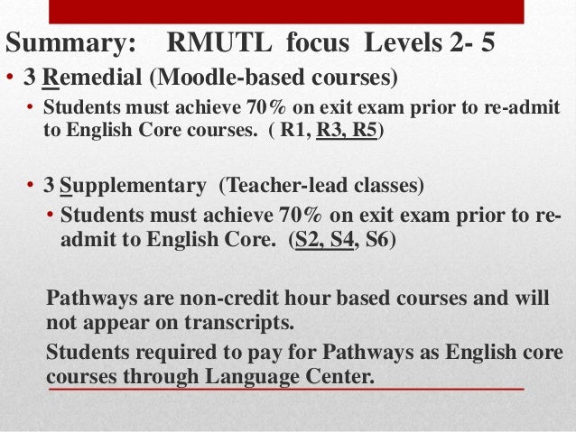 Courses - burlingtonenglish
