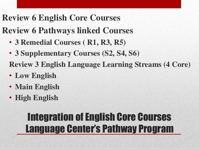English Courses - EC English Language Centres