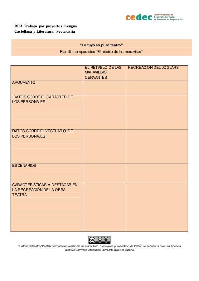 """REA Trabajo por proyectos. Lengua Castellana y Literatura. Secundaria """"Historia del teatro """"Plantilla comparación retablo ..."""