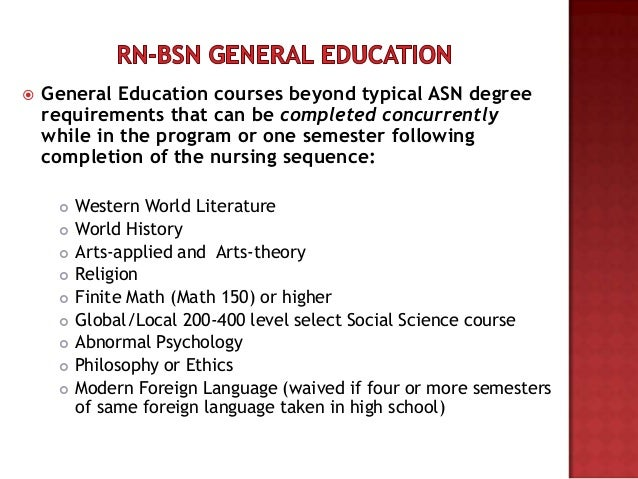 comparison of adn and bsn rn The online rn to bsn program from lamar university can be completed in just one year website points: 2 lama university's online rn to bsn program is a broad program that prepares students for a wide variety of healthcare settings.