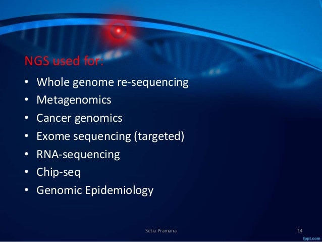 us personalized cancer genome sequencing market What are the major personal genomics companies, and what are  adam's genetics offers personalized genomics  like cancer get whole body genome sequencing with.