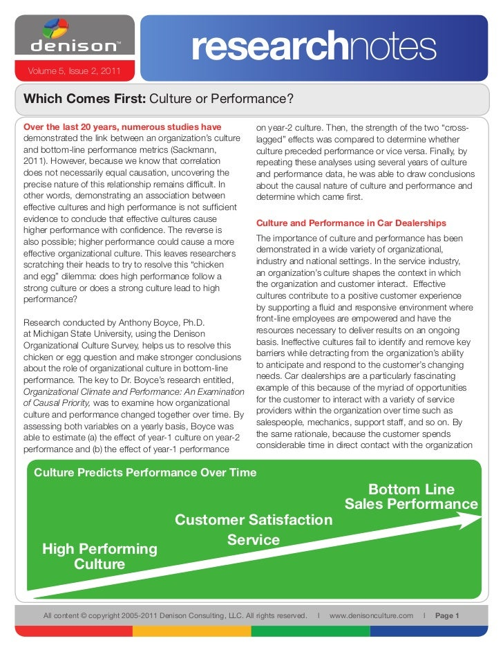 Volume 5, Issue 2, 2011                                                 researchnotesWhich Comes First: Culture or Perform...