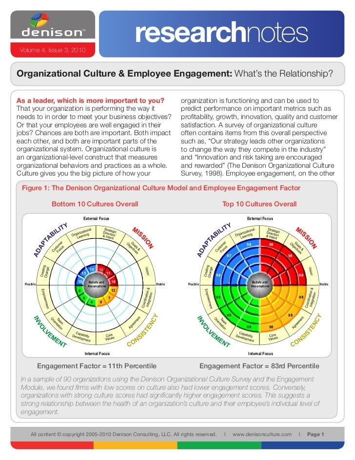 Volume 4, Issue 3, 2010                                                            researchnotesOrganizational Culture & E...