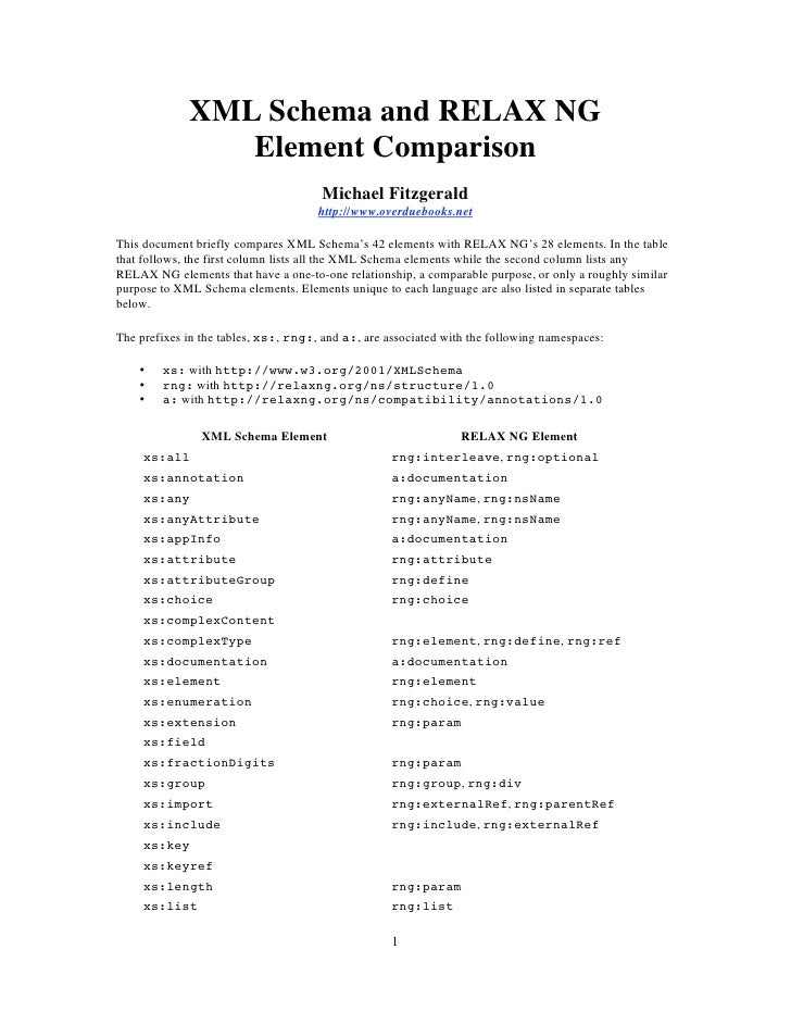 XML Schema and RELAX NG                 Element Comparison                                       Michael Fitzgerald       ...