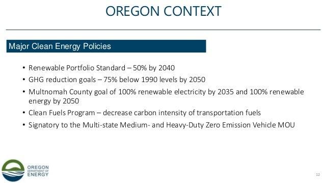 • Renewable Portfolio Standard – 50% by 2040 • GHG reduction goals – 75% below 1990 levels by 2050 • Multnomah County goal...