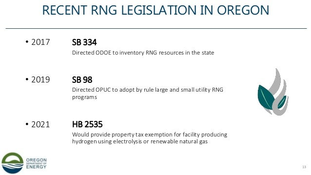 RECENT RNG LEGISLATION IN OREGON • 2017 SB 334 Directed ODOE to inventory RNG resources in the state • 2019 SB 98 Directed...
