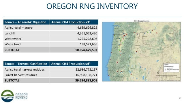 OREGON RNG INVENTORY 15 Source – Anaerobic Digestion Annual CH4 Production scf3 Agricultural manure 4,639,626,825 Landfill...