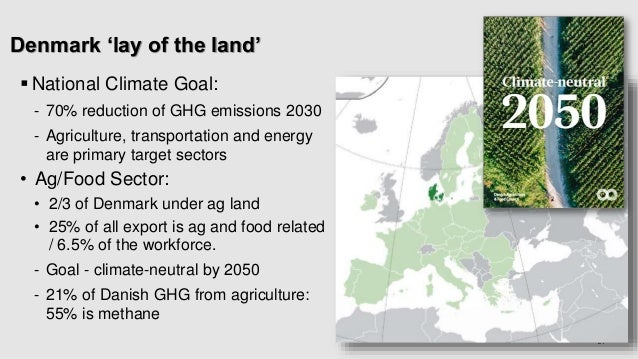 27 Denmark 'lay of the land'  National Climate Goal: - 70% reduction of GHG emissions 2030 - Agriculture, transportation ...