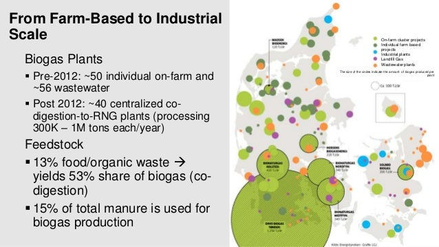 From Farm-Based to Industrial Scale Biogas Plants  Pre-2012: ~50 individual on-farm and ~56 wastewater  Post 2012: ~40 c...