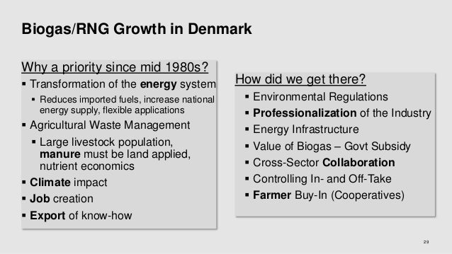 Biogas/RNG Growth in Denmark Why a priority since mid 1980s?  Transformation of the energy system  Reduces imported fuel...