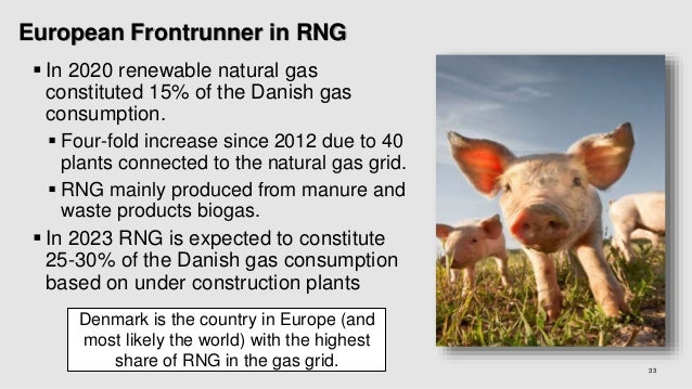 Side 34 Electrification is a Key Solution … But Cannot Stand Alone Gas consumption, 2030 (PJ) Natural gas; 11.000.000 MMBt...