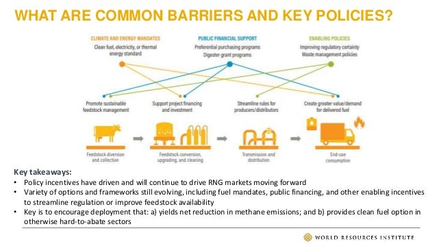 WHAT ARE COMMON BARRIERS AND KEY POLICIES? Key takeaways: • Policy incentives have driven and will continue to drive RNG m...