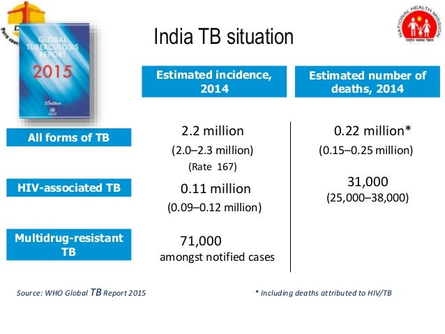 revised national tuberculosis control programme pdf