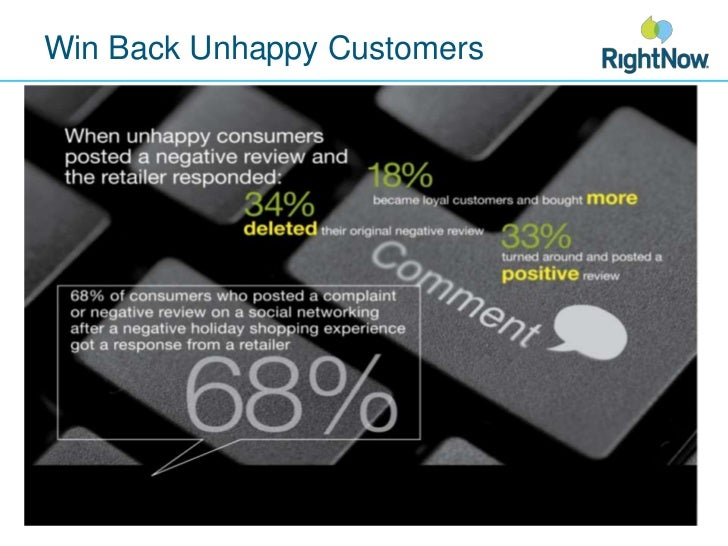 Win Back Unhappy Customers<br />