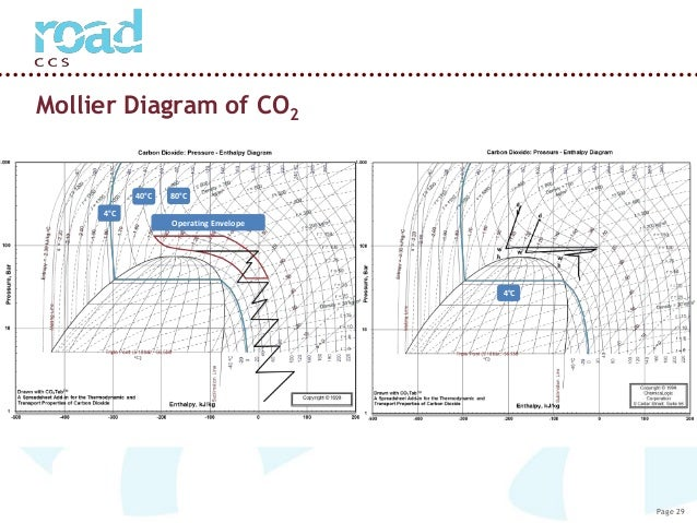 webinar from compressor to reservoir flow assurance and control philosophy for ccs co2 operation 29 638 2004 ford f150 tcc 3e7000 wiring diagram ford wiring diagram gallery  at readyjetset.co