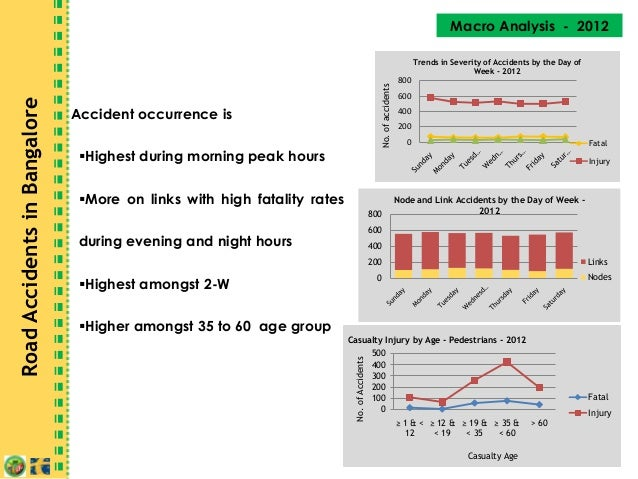 analysis of road accident Road traffic accident is an unplanned occurrence of auto crash that may result in injuries, loss of lives and properties (kual et al, 2005) road traffic accidents are having a worsening effect on our society and economy.