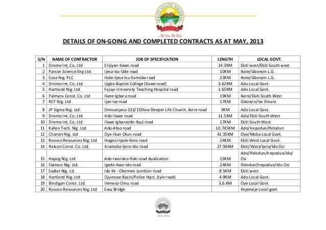 DETAILS OF ON-GOING AND COMPLETED CONTRACTS AS AT MAY, 2013 S/N NAME OF CONTRACTOR JOB OF SPECIFICATION LENGTH LOCAL GOVT....