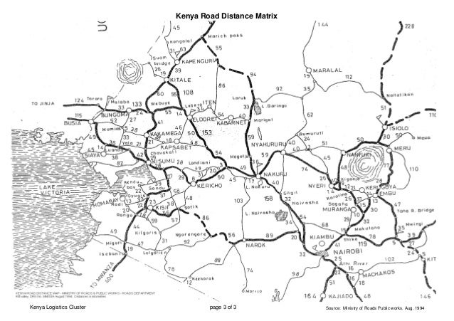 Road distance matrix kenya