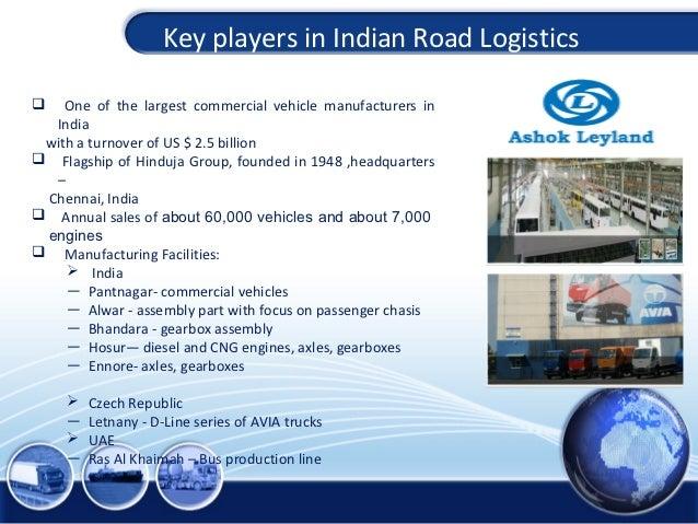 Road Logistics India