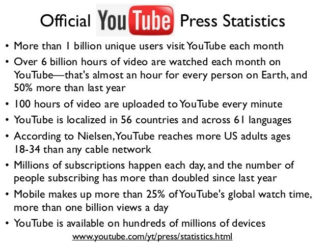 Official Press Statistics • More than 1 billion unique users visitYouTube each month • Over 6 billion hours of video are wa...