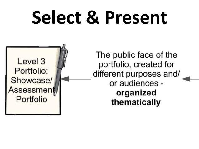 Roadmap planning for ePortfolio Implementation – Planning Roadmap