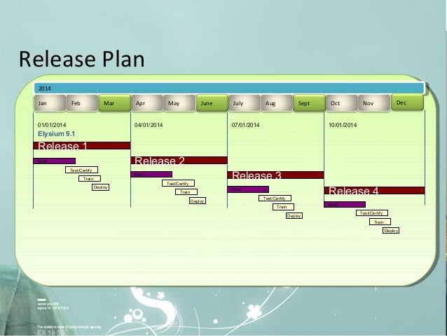 Roadmap template for Software release management plan template