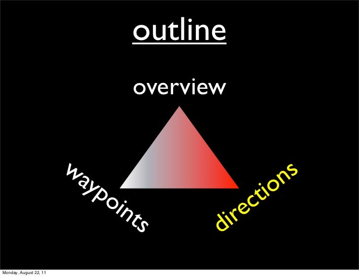 outline                               overview                        wa                         s                        ...