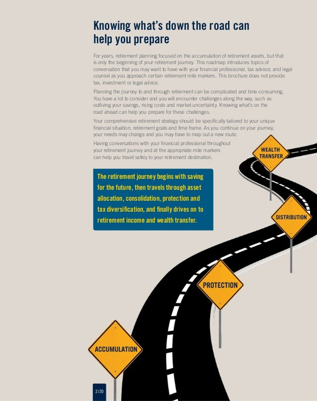 Roadmap to Retirement Client Brochure – The Road Map