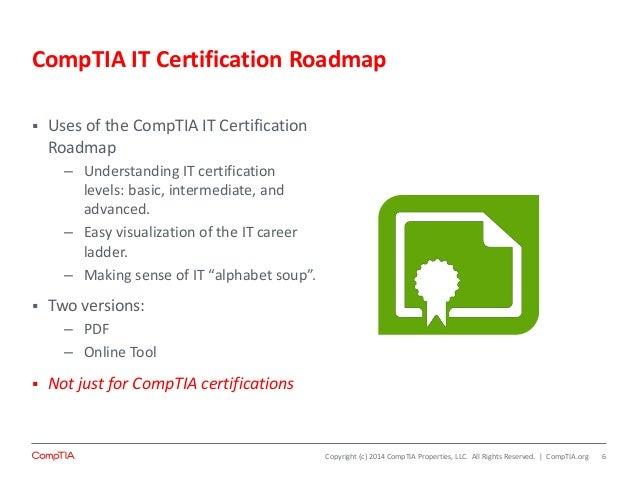 Certification Roadmaps