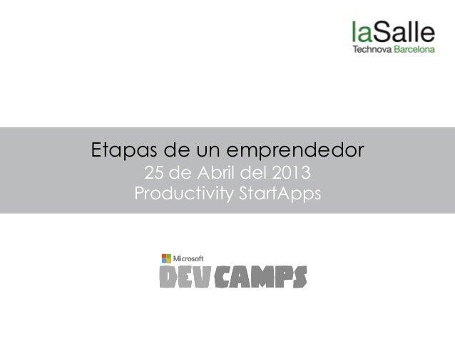 Etapas de un emprendedor25 de Abril del 2013Productivity StartApps