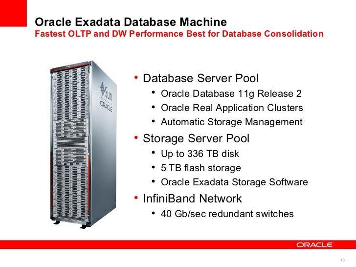 Oracle Exalogic Elastic Cloud Fastest Java Performance, Best Java Cost/Performance <ul><li>Oracle WebLogic Server Grid </l...