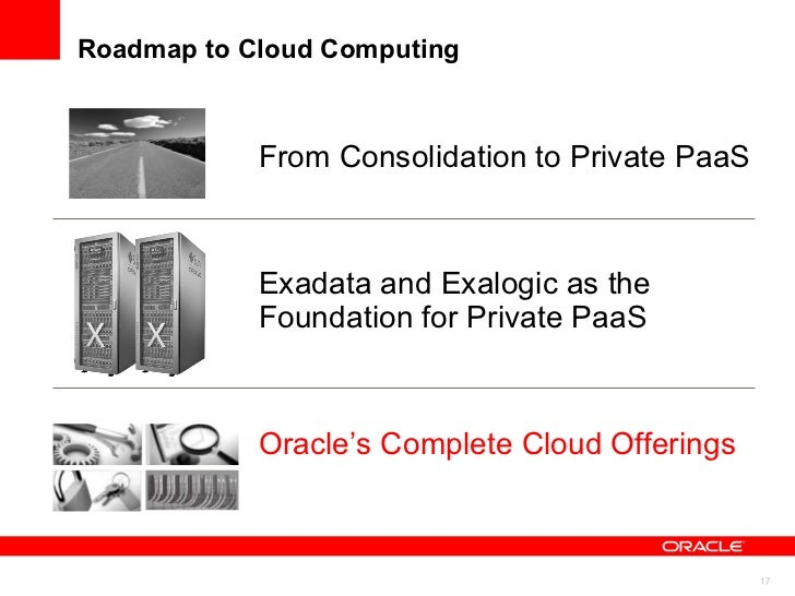 Oracle Cloud Solutions Ops Center Infrastructure as a Service Database Grid: Oracle Database, Database Options Exadata Dat...