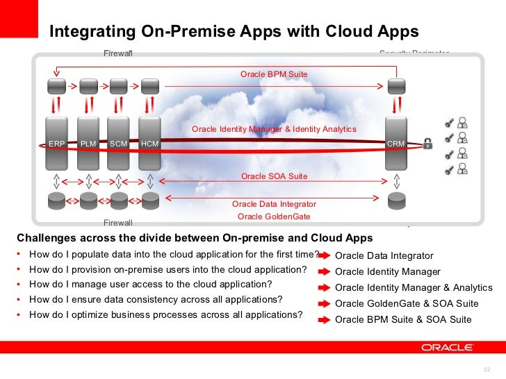 Cloud Computing Delivers Real Benefits <ul><li>Solution: </li></ul><ul><ul><li>JAP – Java Application Platform </li></ul><...