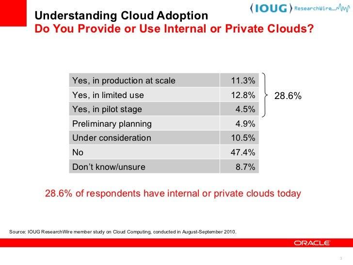 Roadmap to Enterprise Cloud Computing Slide 3