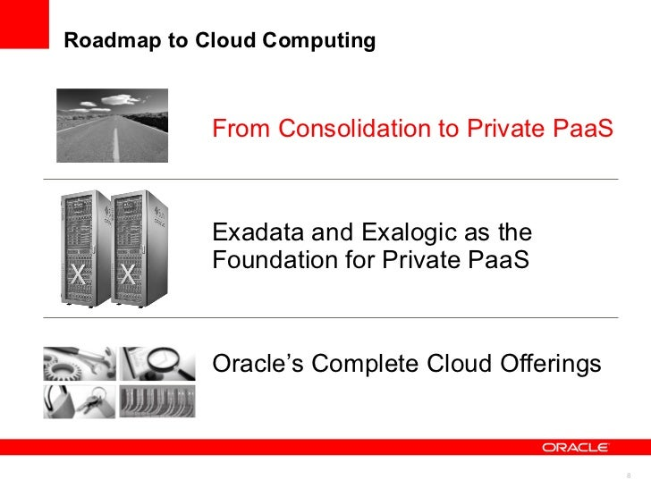 Datacenter Evolution From Consolidation to Private Cloud Private Cloud <ul><li>Self-service </li></ul><ul><li>Policy-based...
