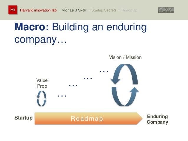 Harvard innovation lab : Michael Hi J Skok : Startup Secrets : Roadmap  Macro: Building an enduring  company…  Vision / Mi...