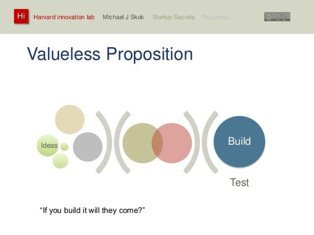 "Harvard innovation lab : Michael Hi J Skok : Startup Secrets : Roadmap  Valueless Proposition  Build Ideas  Test  ""If you ..."