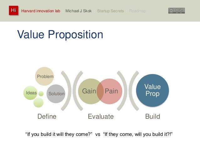 Harvard innovation lab : Michael Hi J Skok : Startup Secrets : Roadmap  Value Proposition  Gain Pain  Value  Prop  Evaluat...