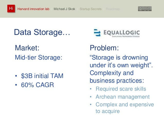 Harvard innovation lab : Michael Hi J Skok : Startup Secrets : Roadmap  Data Storage…  Market:  Mid-tier Storage:  • $3B i...