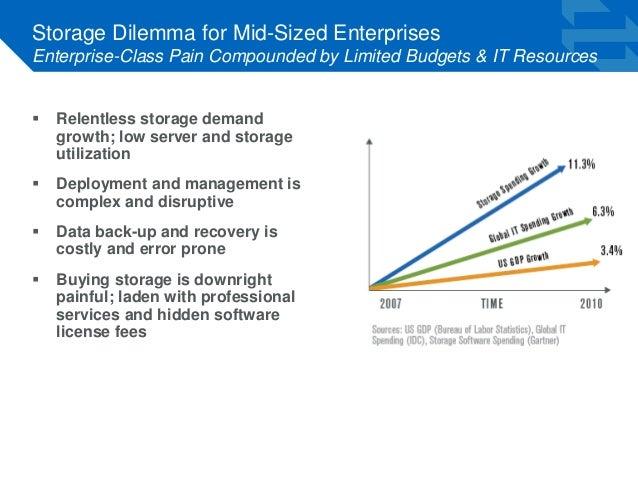 Storage Dilemma for Mid-Sized Enterprises  Enterprise-Class Pain Compounded by Limited Budgets & IT Resources   Relentles...