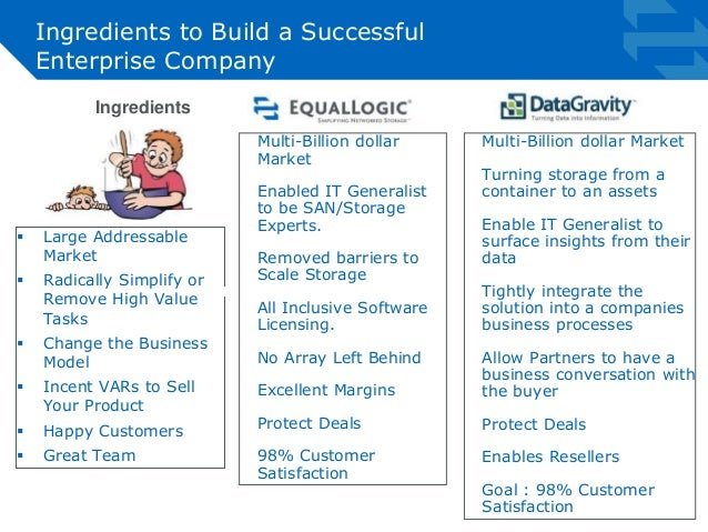 Ingredients to Build a Successful  Enterprise Company  Ingredients   Large Addressable  Market   Radically Simplify or  ...