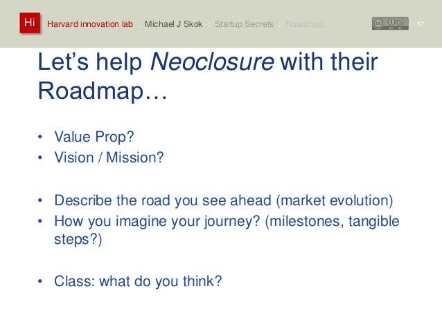 Harvard innovation lab : Michael Hi J Skok : Startup Secrets : Roadmap  Let's help Neoclosure with their  Roadmap…  • Valu...