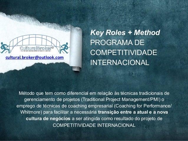 Key Roles + MethodPROGRAMA DECOMPETITIVIDADEINTERNACIONALMétodo que tem como diferencial em relação às técnicas tradiciona...