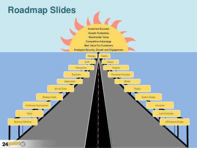 Roadmap Slides - PowerPoint Business Templates Slide 2